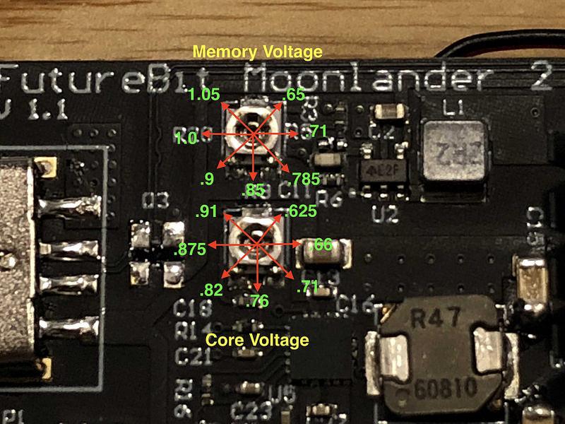 Moonlander Voltage